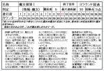 [2.2]魔女探索Ⅰ