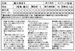 [2.2]魔女探索Ⅱ