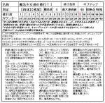 [4.1]魔法少女達の修行Ⅰ