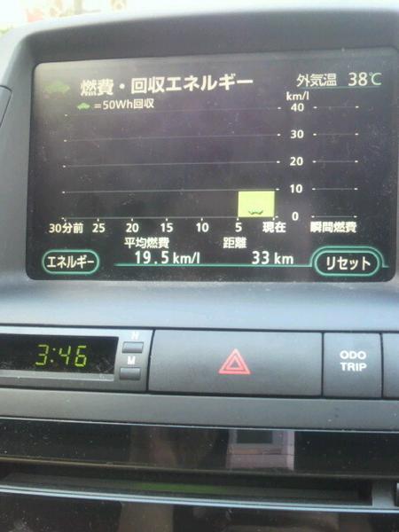 38度~♪