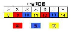 KP生存協定