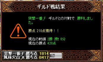 2012.01.29結果