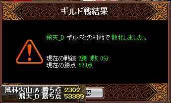 2012.01.31結果