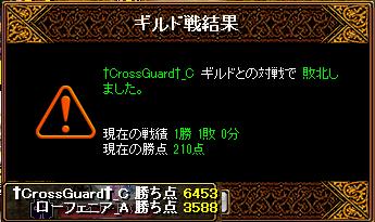 12.02.20.†CrossGuard†_C結果
