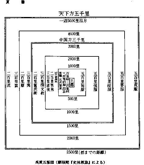 五服概念図