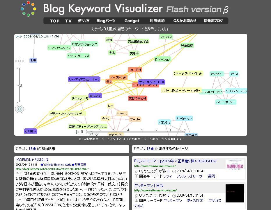 ブログキーワード_Flashサイト