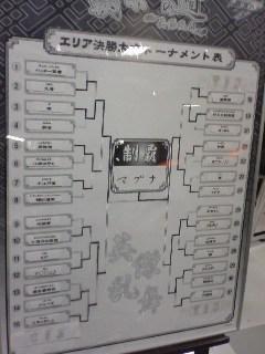 トーナメント表(2008.06.29)