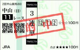 スプリングS3単的中!!