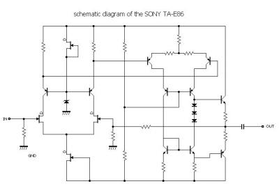 schematic diagram of the SONY TA-E86