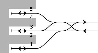 東武池袋駅の構造