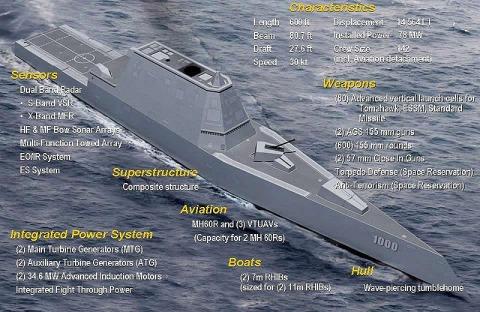 ズムウォルト級駆逐艦
