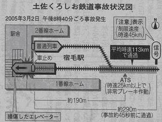 土佐くろしお鉄道宿毛駅衝突事故-2