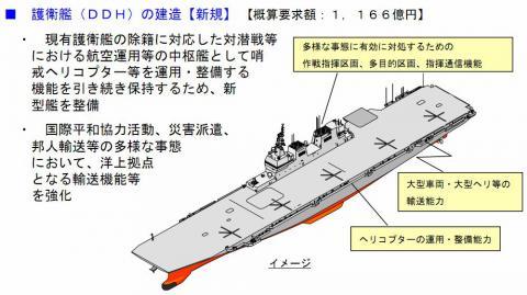 22DDH(予想図)