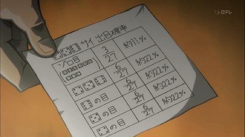 kaiji7-22