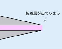 setsumei_2.jpg