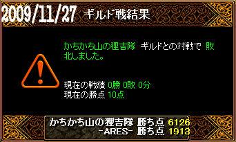 11/27かちかち山の狸吉隊戦