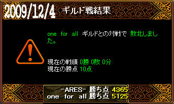 12/4one for all戦