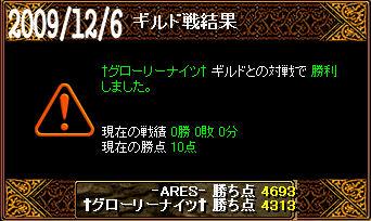 12/6†グローリーナイツ†戦