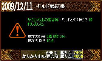 12/11かちかち山の狸吉隊戦