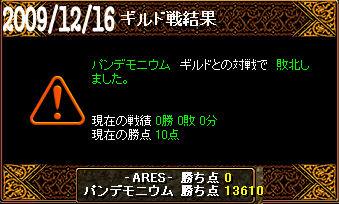 12/16パンデモニウム戦