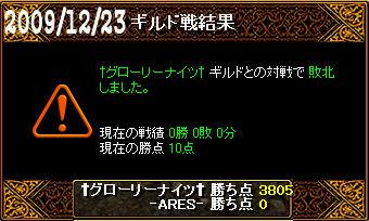 12/23†グローリーナイツ†戦