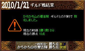 1/21かちかち山の狸吉隊戦