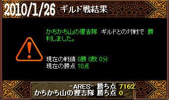 1/26かちかち山の狸吉隊戦
