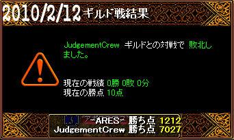2/12JudgementCrew戦