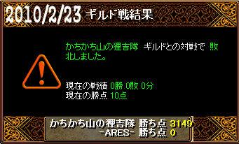 2/23かちかち山の狸吉隊戦