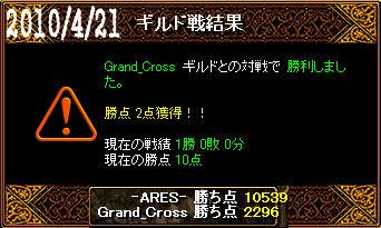 4/21Grand_Cross戦