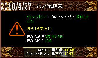 4/27ドルマゲドン!戦