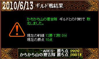 6/13かちかち山の狸吉隊戦