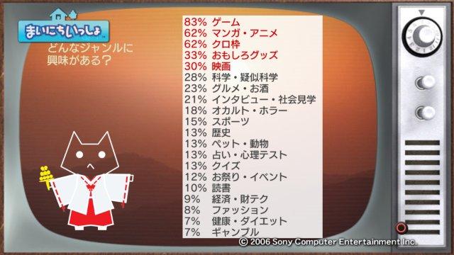 torosute2009/1/1 あけおめ 10