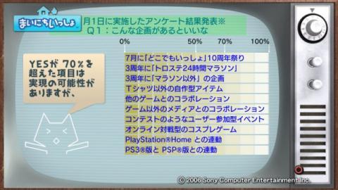 torosute2009/2/1 1月のアンケ結果発表 7