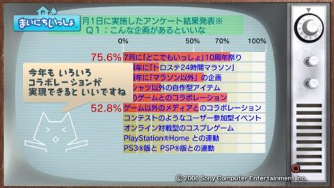 torosute2009/2/1 1月のアンケ結果発表 9