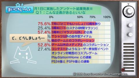 torosute2009/2/1 1月のアンケ結果発表 10