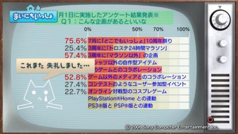 torosute2009/2/1 1月のアンケ結果発表 15