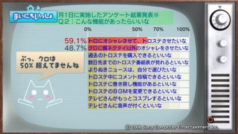 torosute2009/2/1 1月のアンケ結果発表 16