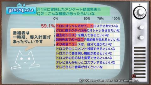 torosute2009/2/1 1月のアンケ結果発表 19
