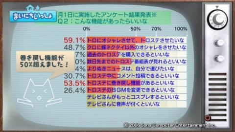 torosute2009/2/1 1月のアンケ結果発表 25