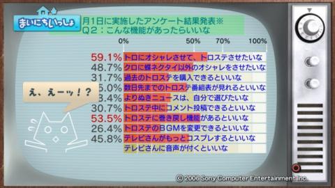 torosute2009/2/1 1月のアンケ結果発表 27
