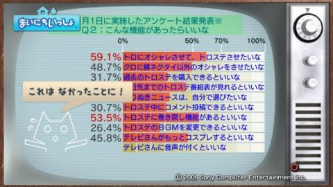 torosute2009/2/1 1月のアンケ結果発表 28