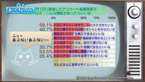 torosute2009/2/1 1月のアンケ結果発表 29