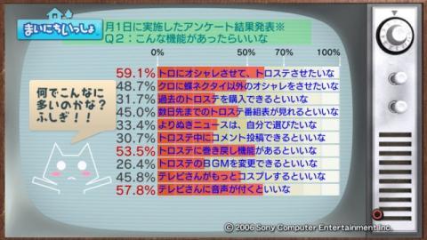 torosute2009/2/1 1月のアンケ結果発表 34