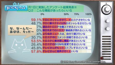 torosute2009/2/1 1月のアンケ結果発表 36