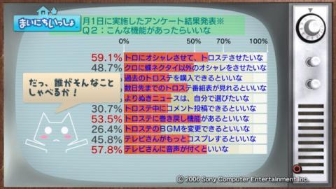 torosute2009/2/1 1月のアンケ結果発表 39