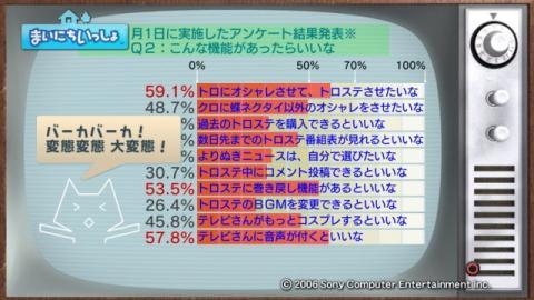 torosute2009/2/1 1月のアンケ結果発表 40