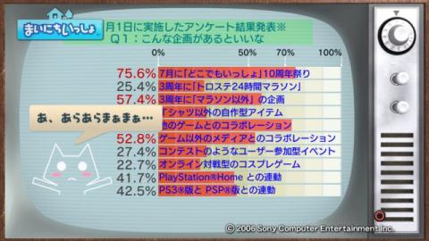 torosute2009/2/1 1月のアンケ結果発表 43
