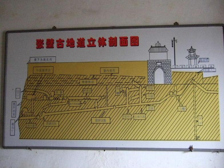 張壁地下道見取り図