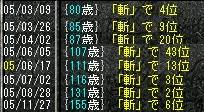2005112801.jpg